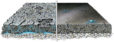 Protect asphalt with Egduls Recycled coating